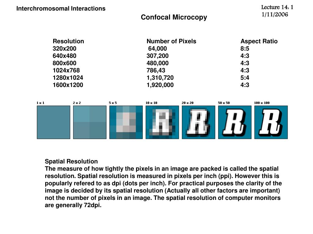 PPT - Resolution Number of Pixels Aspect Ratio 320x200 64,000 8:5