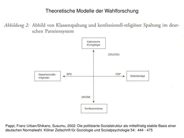 Theoretische Modelle der Wahlforschung