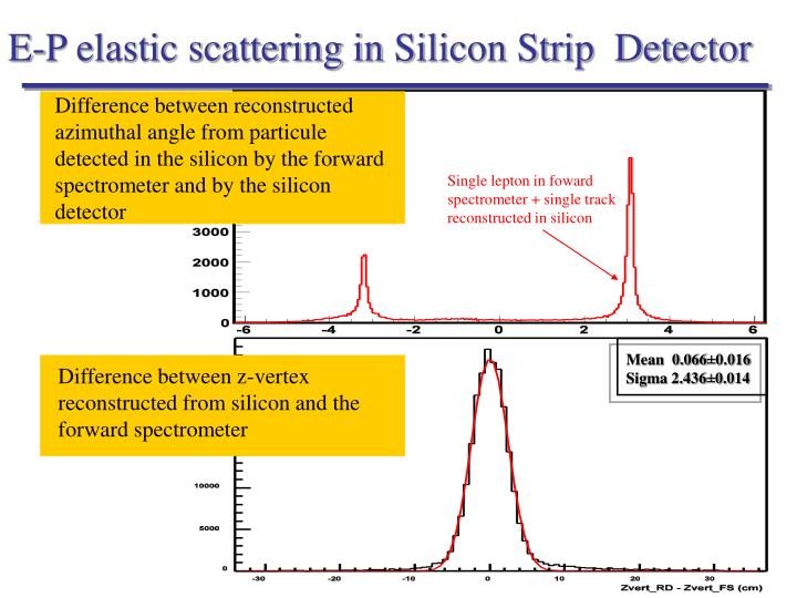E-P elastic scattering in