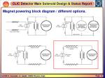 magnet powering block diagram different options