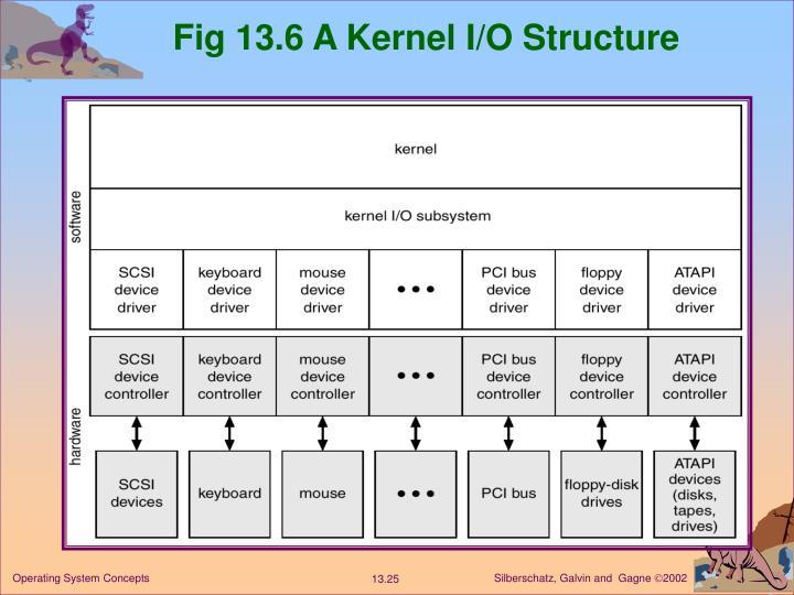 Fig 13.6 A Kernel I/O Structure