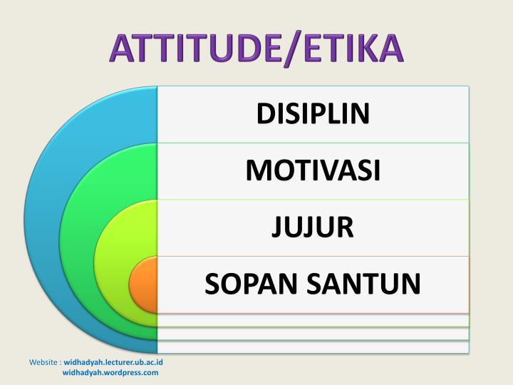 ATTITUDE/ETIKA