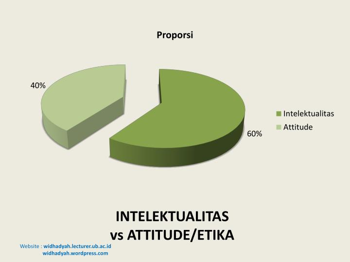 INTELEKTUALITAS