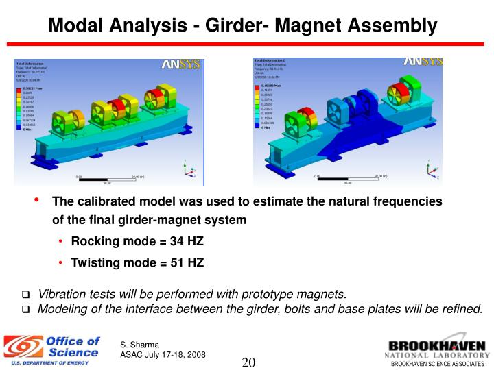 Modal Analysis - Girder- Magnet Assembly