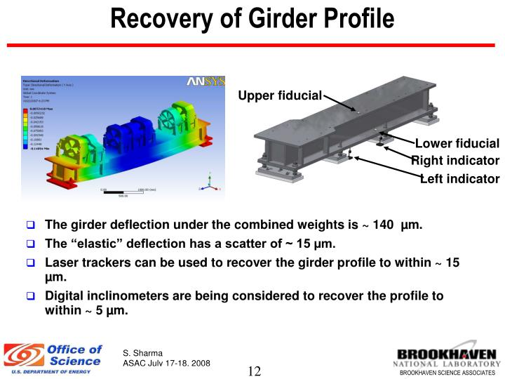 Recovery of Girder Profile