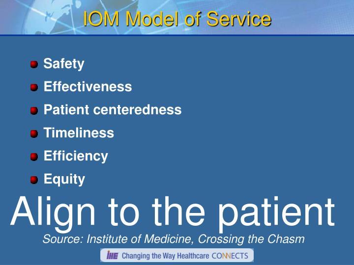 IOM Model of Service