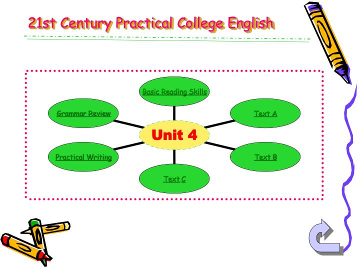 21st Century Practical College English