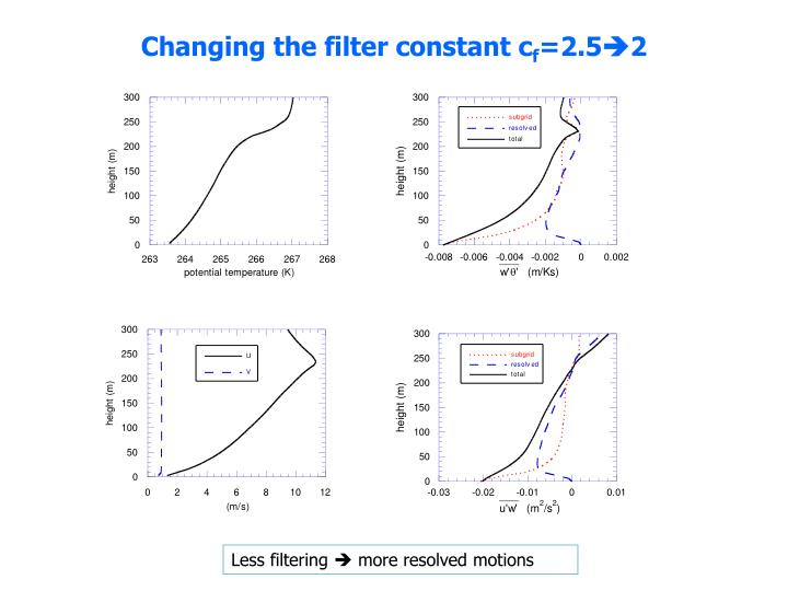 Changing the filter constant c