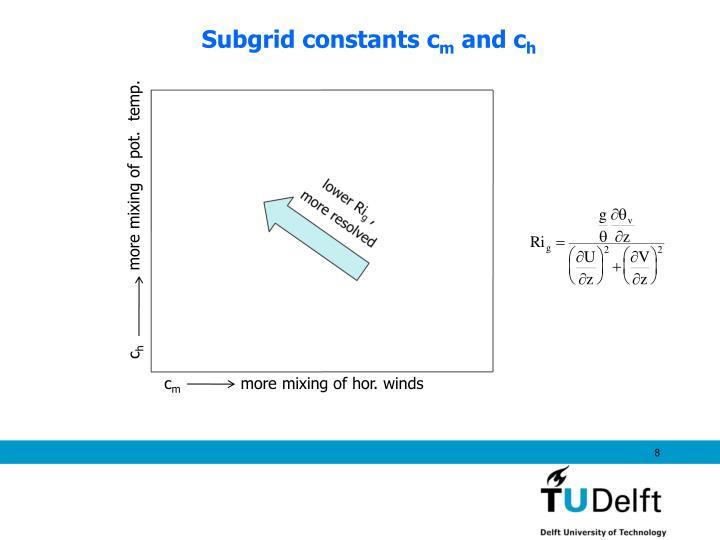 Subgrid constants c