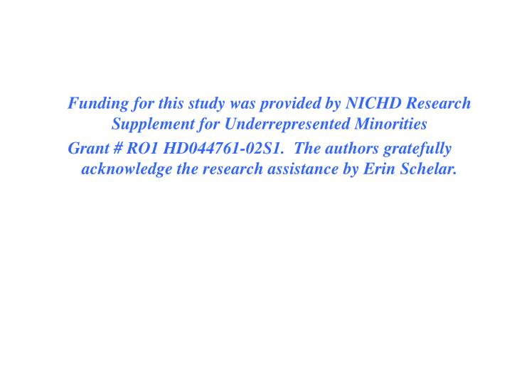 Funding for this study was provided by NICHD Research Supplement for Underrepresented Minorities