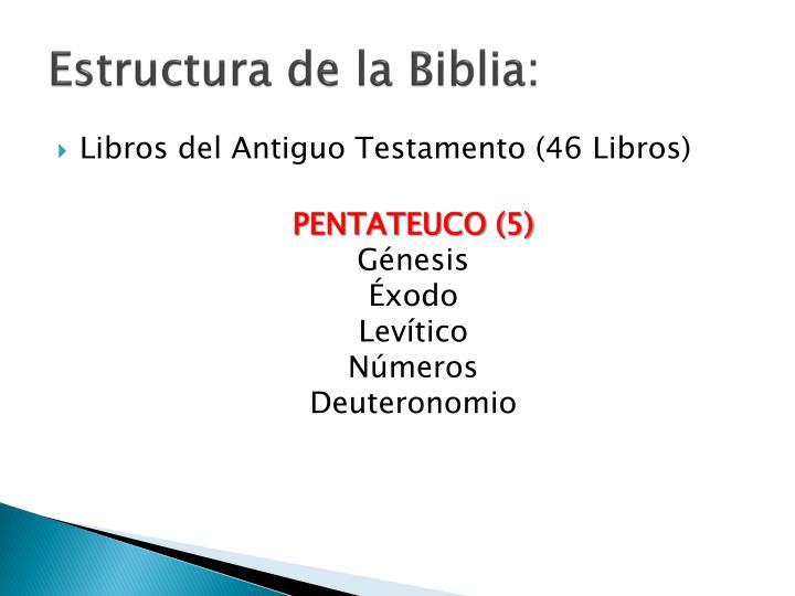 Estructura de la Biblia: