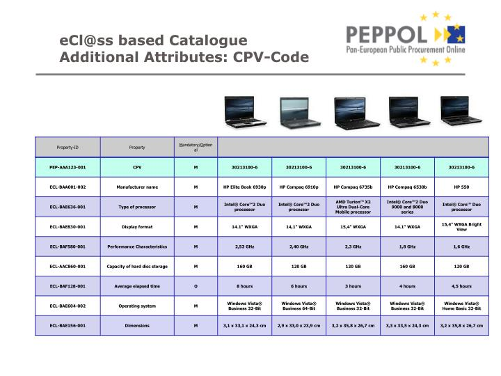eCl@ss based Catalogue