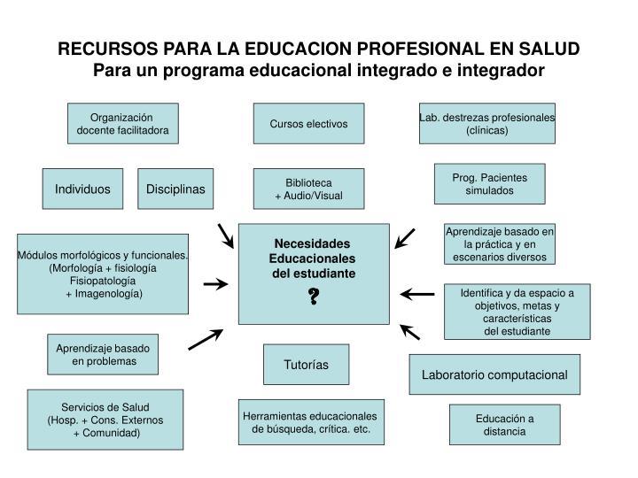 RECURSOS PARA LA EDUCACION PROFESIONAL EN SALUD
