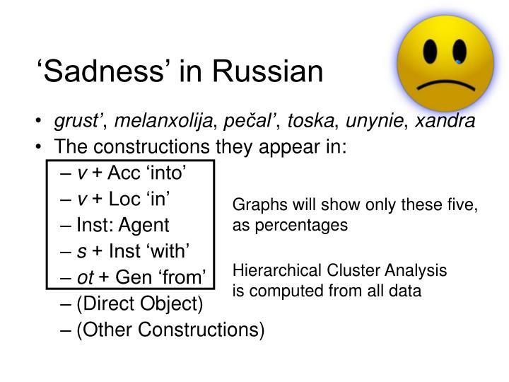 'Sadness' in Russian