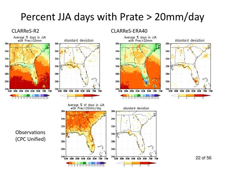 Percent JJA days with Prate > 20mm/day