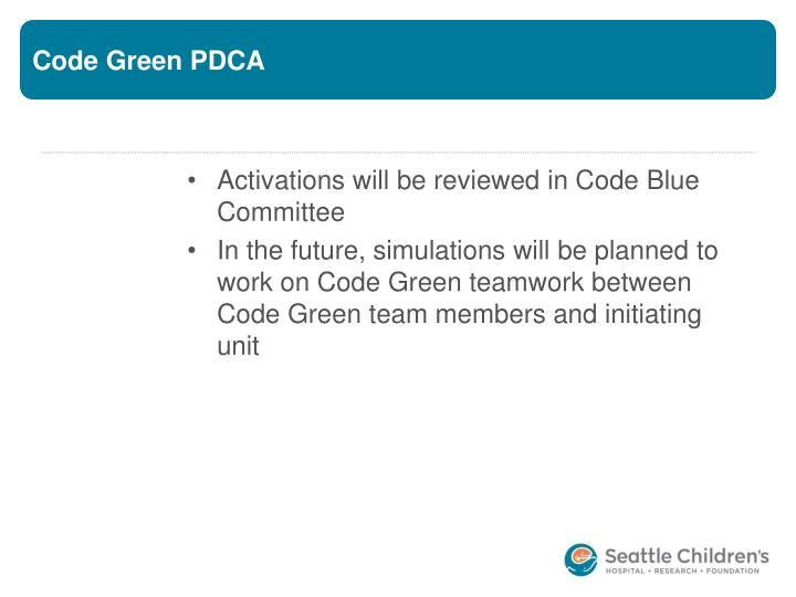 Code Green PDCA