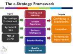 the e strategy framework