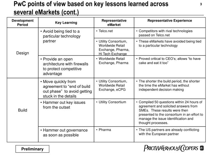 Pwc points of view based on key lessons learned across several emarkets cont