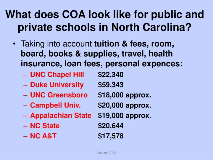 What does COA look like for public and private schools in North Carolina?
