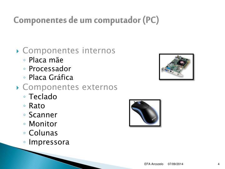 Componentes de um computador (PC)