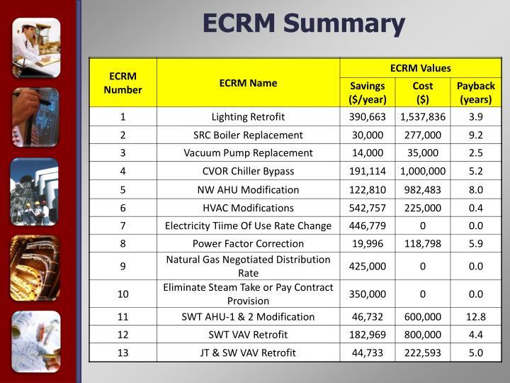 ECRM Summary