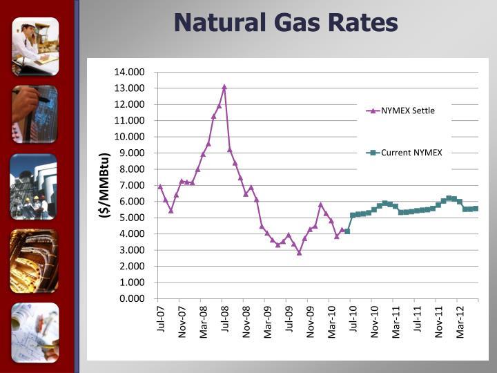 Natural Gas Rates