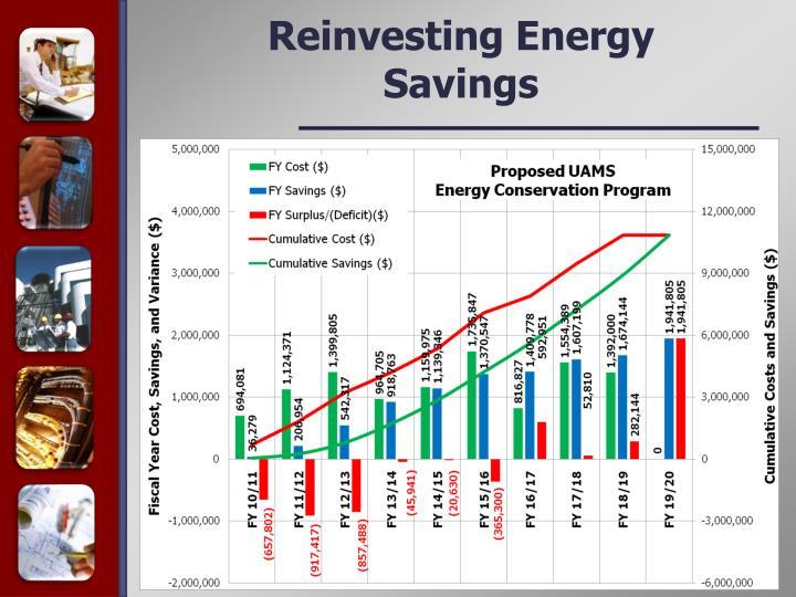 Reinvesting Energy Savings
