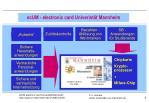 ecum electronic card univerist t mannheim