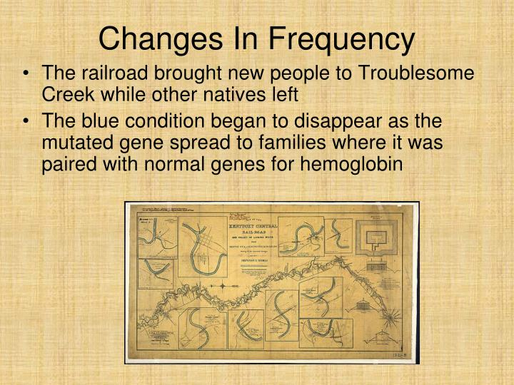 Changes In Frequency