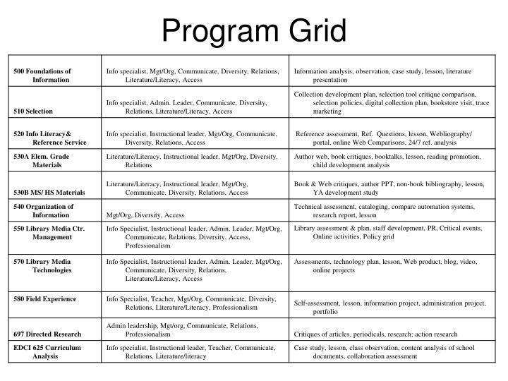 Program grid
