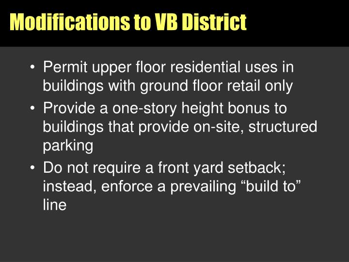 Permit upper floor residential uses in buildings with ground floor retail only