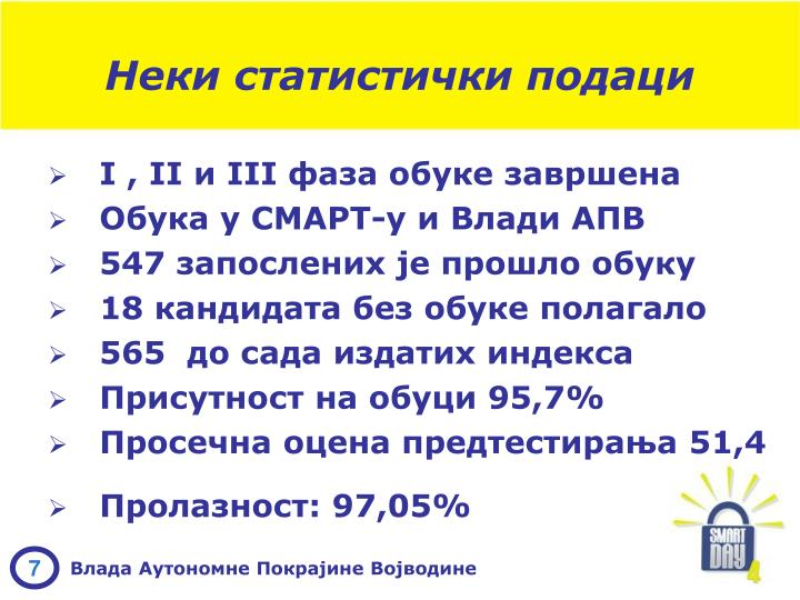 Неки статистички подаци