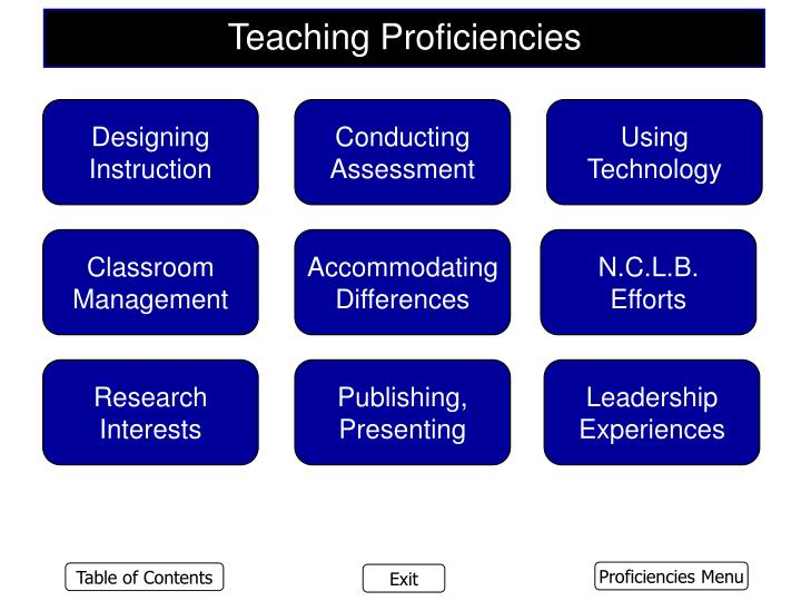 Teaching Proficiencies