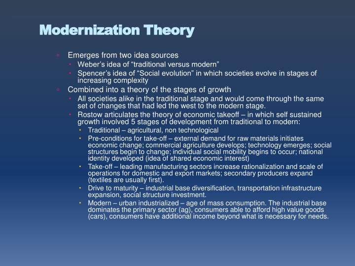Modernization Theory