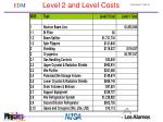 level 2 and level costs