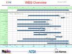 wbs overview