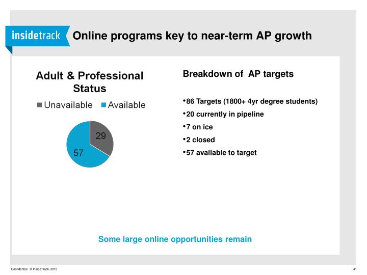 Online programs key to near-term AP growth