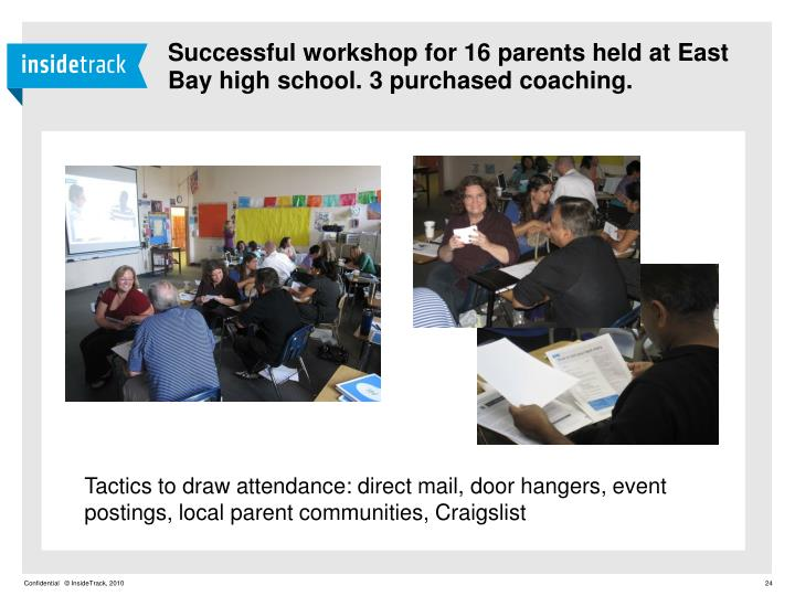 Successful workshop for 16 parents held at East Bay high school. 3 purchased coaching.