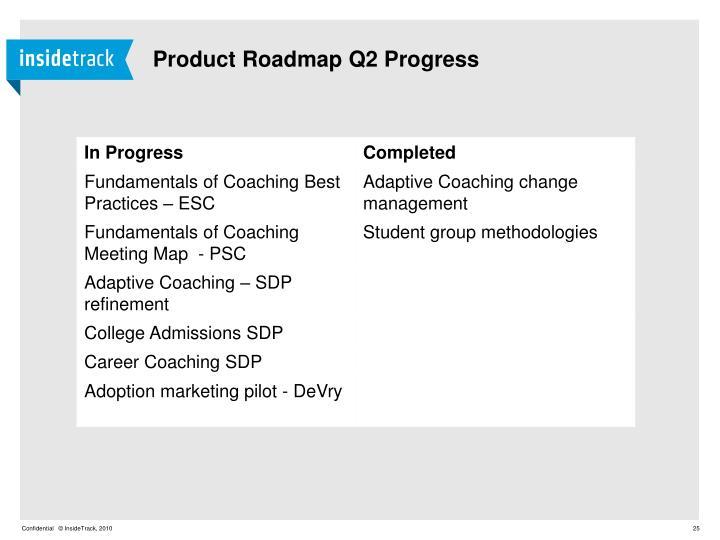 Product Roadmap Q2 Progress