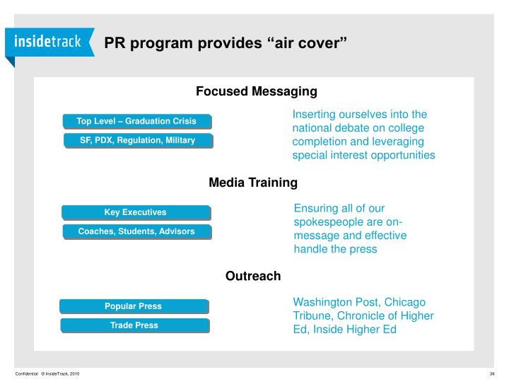 """PR program provides """"air cover"""""""