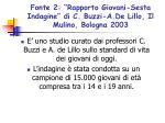 fonte 2 rapporto giovani sesta indagine di c buzzi a de lillo il mulino bologna 2003