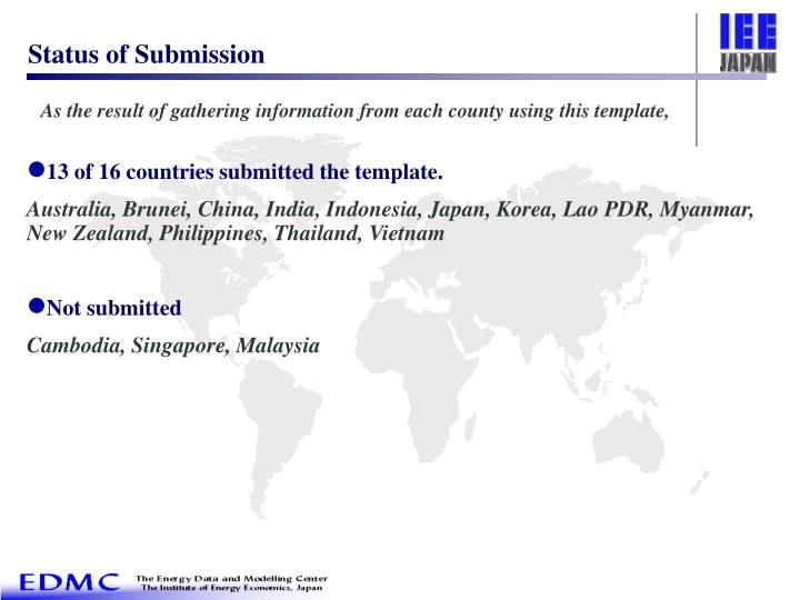 Status of Submission