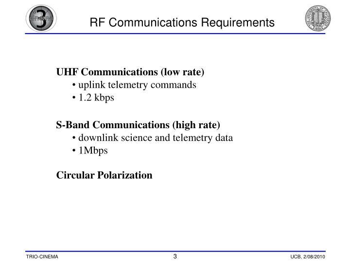 Rf communications requirements