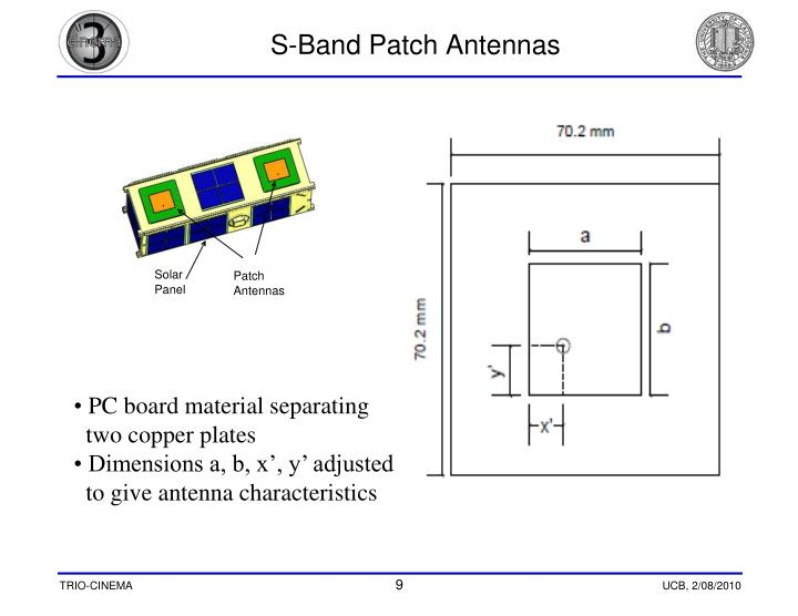 S-Band Patch Antennas