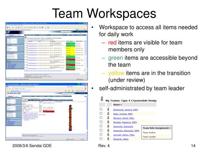 Team Workspaces