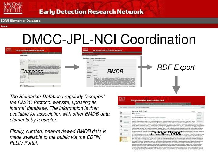 DMCC-JPL-NCI Coordination