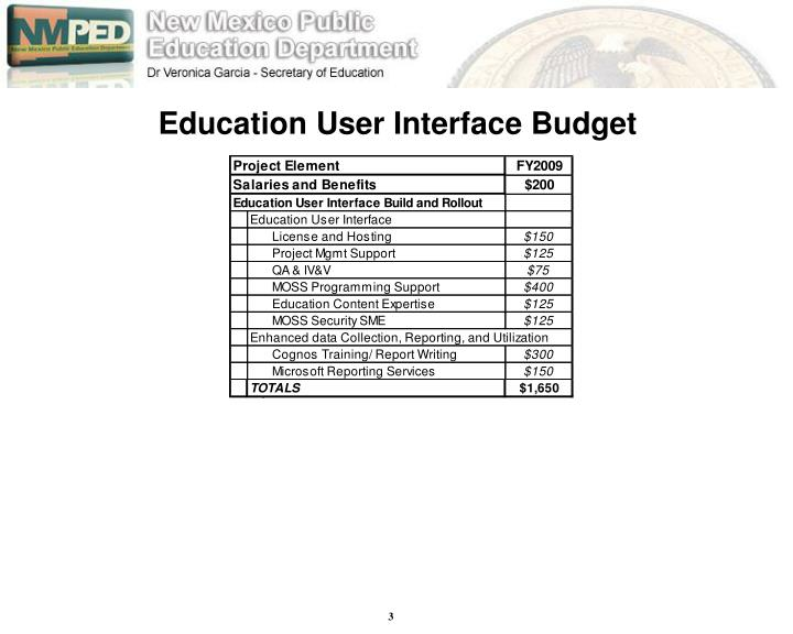 Education User Interface Budget