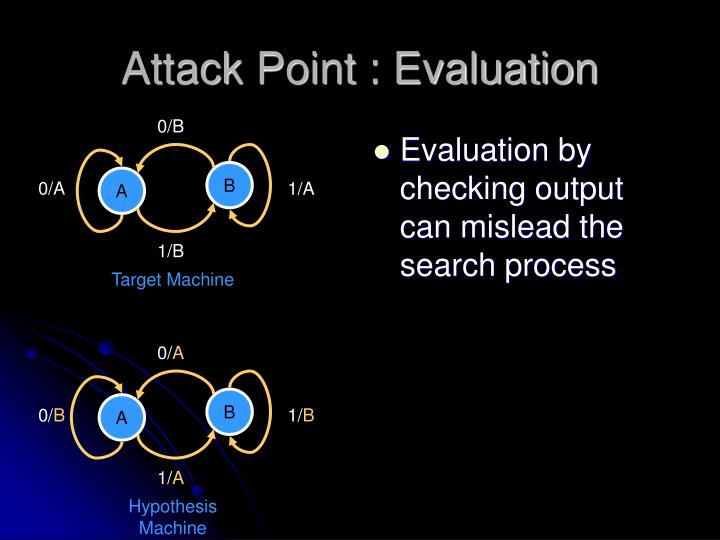Attack Point : Evaluation