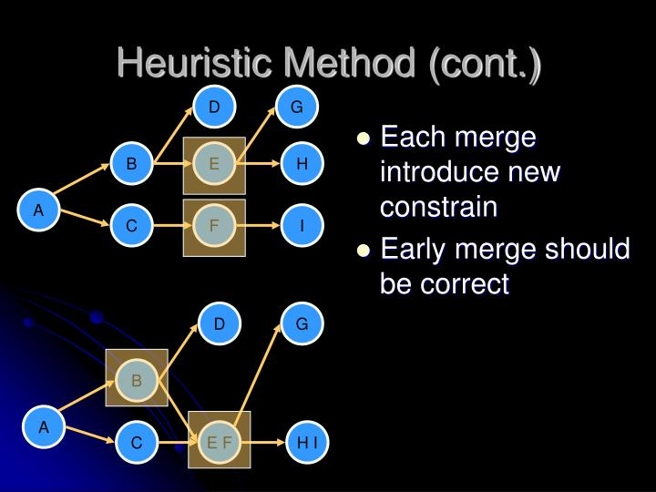 Heuristic Method (cont.)