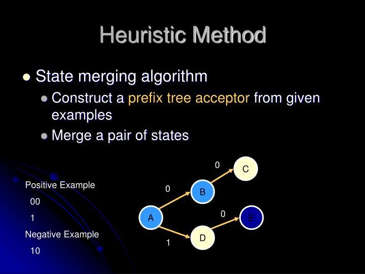 Heuristic Method